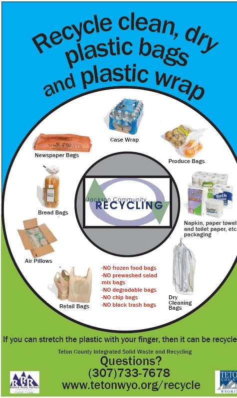 Recycle clean, dry plastic bags and plastic wrap poster
